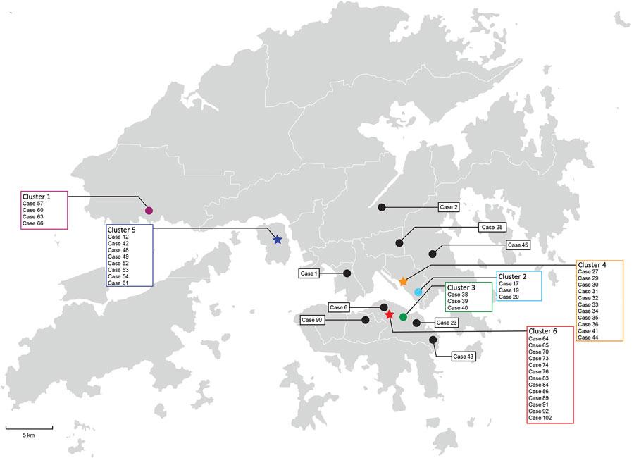 Figure 3 - Territorywide Study of Early Coronavirus ...
